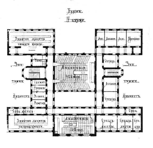 План биологического института